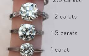 wedding ring philippines prices excited eco friendly engagement rings tags filigree engagement