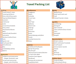 6 travel packing list template bookletemplate org