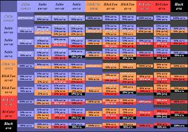 australian shepherd size chart breed information