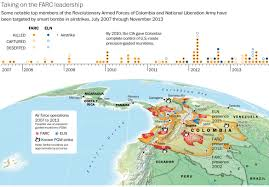 Mexico Drug Cartel Map by Covert Action In Colombia The Washington Post