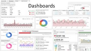 Analytics Excel Dashboard Template Lean Analytics Analytics Dashboards