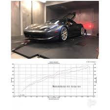 eurocharged performance exotic european tuning specialists