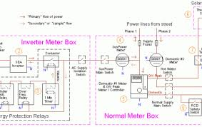 domestic wiring diagram pdf circuit and schematics diagram