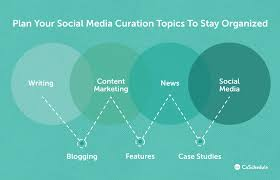 Plan Social Media How To Create A Social Media Strategy Free Template
