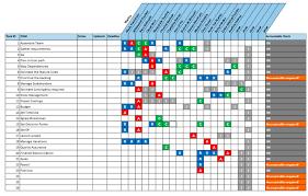 Excel Raci Matrix Template With 3 Formats Rasci Matrix Template