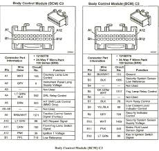 in stereo wiring diagram for 2004 chevy suburban 2004 chevy