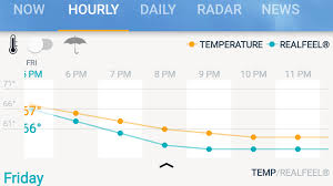 Iowa Best Travel Apps images The 5 best weather apps with the most accurate forecast the png