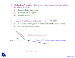 equation for boiling point jennarocca