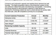 business plan template word viplinkek info