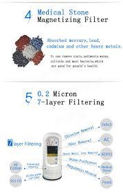 Kitchen Faucet Water Filter Lts 86 Kitchen Bathroom Faucet Water Filter 2 Pcs Ceramic