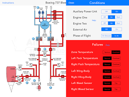 boeing 737 ng bleed air diagram app ranking and store data app annie