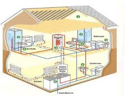 about us gmc plumbing u0026 heating inc serving westchester and the