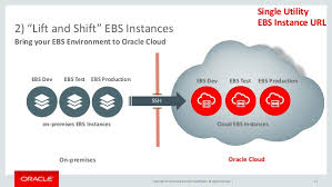 veshaal singh ebs oracle cloud iaas paas