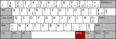 keyboard layout ansi keyboard layout charts