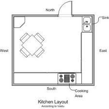 vastu interior for kitchen vastu and interior design for kitchen