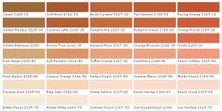 what color orange to paint the front door eichler network