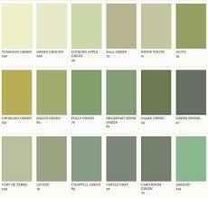 peinture verte cuisine peinture verte cuisine affordable meuble cuisine vert quelle