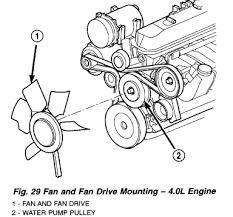 jeep wrangler fan how do you replace the waterpump on 2001 jeep wrangler tj