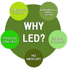 do led lights save money what are the pros and cons of an led tube light vs a normal tube