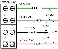 septic pump wiring diagram 240v septic control panel diagram