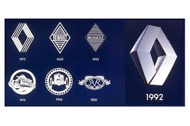 renault logo car badges the history behind 8 familiar logos pictures car
