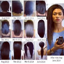 2013 top natural hair products best 25 healthy relaxed hair ideas on pinterest relaxed hair