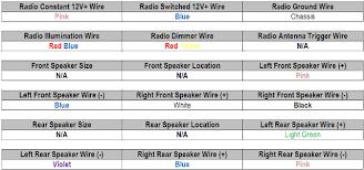 nissan stereo wiring diagram nissan hardbody wiring diagram wiring