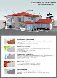 best selling building materials products for wall decor ceiling best selling building materials products for wall decor ceiling and flooring