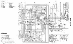 electrical car wiring diagram of volkswagen golf mk1 wiring