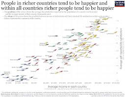 for to be happiness and satisfaction our world in data