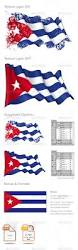 Cuban Flag Vs Puerto Rican Flag Cuban Flag Tattoo Tattoo Collections