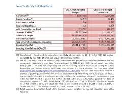target east islip ny hours black friday friday finance 101 ny state u0027s formula for failure u2013