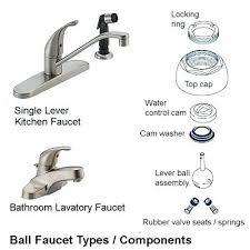 peerless faucet repair delta arc kitchen faucet review high splash