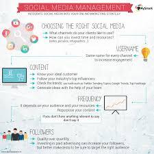 create a social media marketing plan in 5 steps mysmark