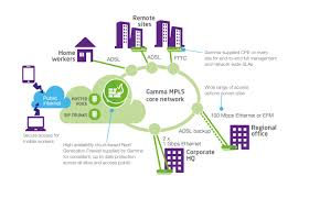 converged private networks mpls and converged voice u0026 data