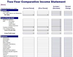 monthly profit and loss template and profit and loss statement