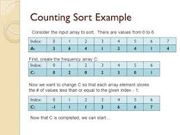 tutorial linux sort counting sort in java exle java pinterest counting sort