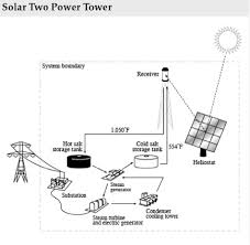 can renewables provide baseload power