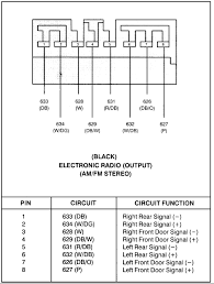 i need the wiring diagram for the radio for a 1995 ford escort lx