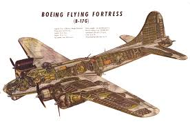 b 17 engine diagram b flying fortress history and specs of boeing