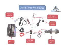 superwinch parts diagram wiring diagrams forbiddendoctor org