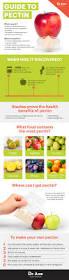 fiber packed pectin treats high cholesterol u0026 diabetes dr axe