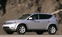 2007 nissan murano repairs and problem descriptions at truedelta