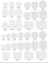 wedding cake pricing chart u2013 google search tips pinterest