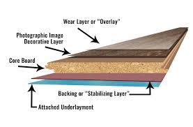 shaw impact ii plus laminate flooring with underlayment