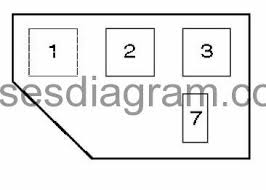 fuse and relay box diagram bmw 3 e36