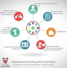 bureau social bahrain civil service bureau warns staff on social media abuse