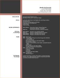 cover letter sample artist resume sample artist curriculum vitae