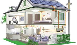 Solar Energy Installation Adorable Home Solar Power System Design - Solar powered home designs