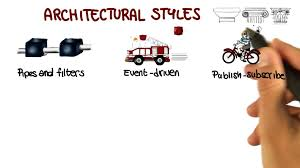 types of architectural styles georgia tech software
